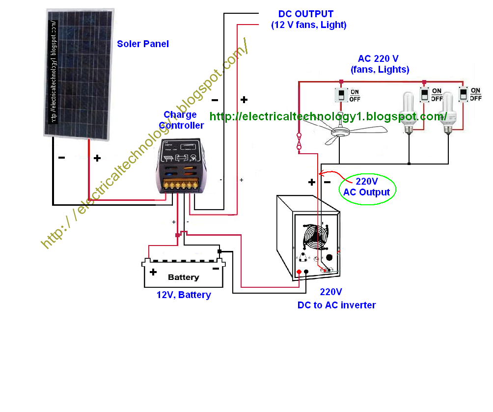 wire solar panel to 220v inverter 12v battery 12v dc load