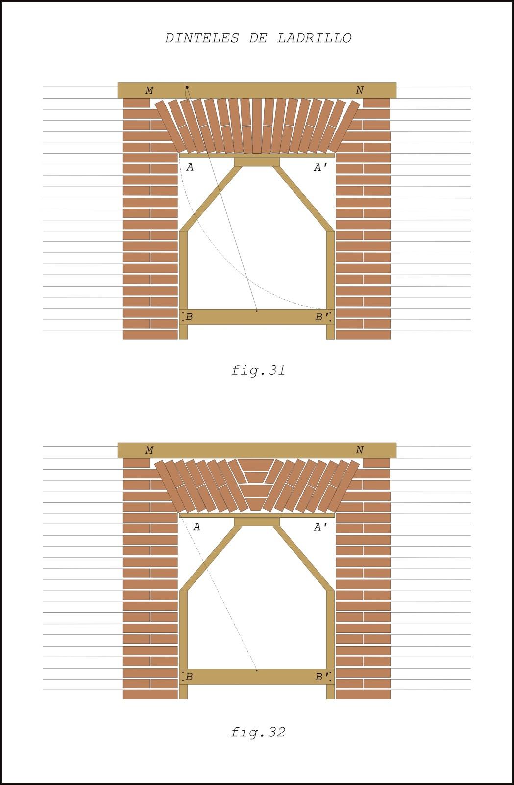 Teor a sobre alba iler a b sica aberturas en los muros for Pared de 15 ladrillo comun