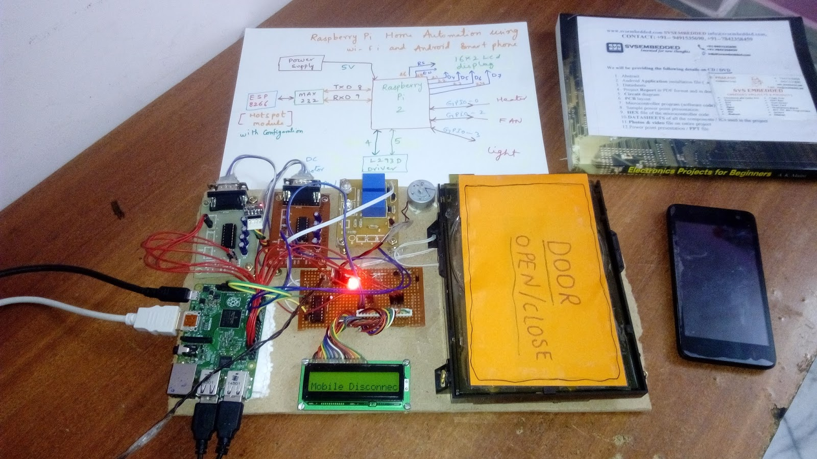 SVSEMBEDDED PROJECTS, +919491535690,+91-7842358459: Raspberry Pi ...