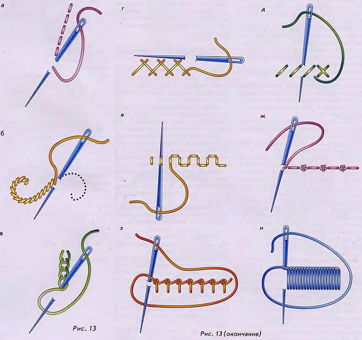 вышивка швы и стежки