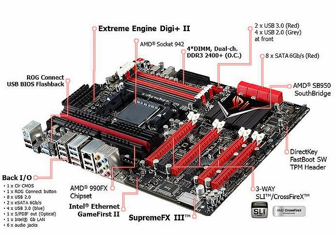pc motherboard chip level service guide