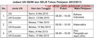 Jadwal Ujian 2013 SD