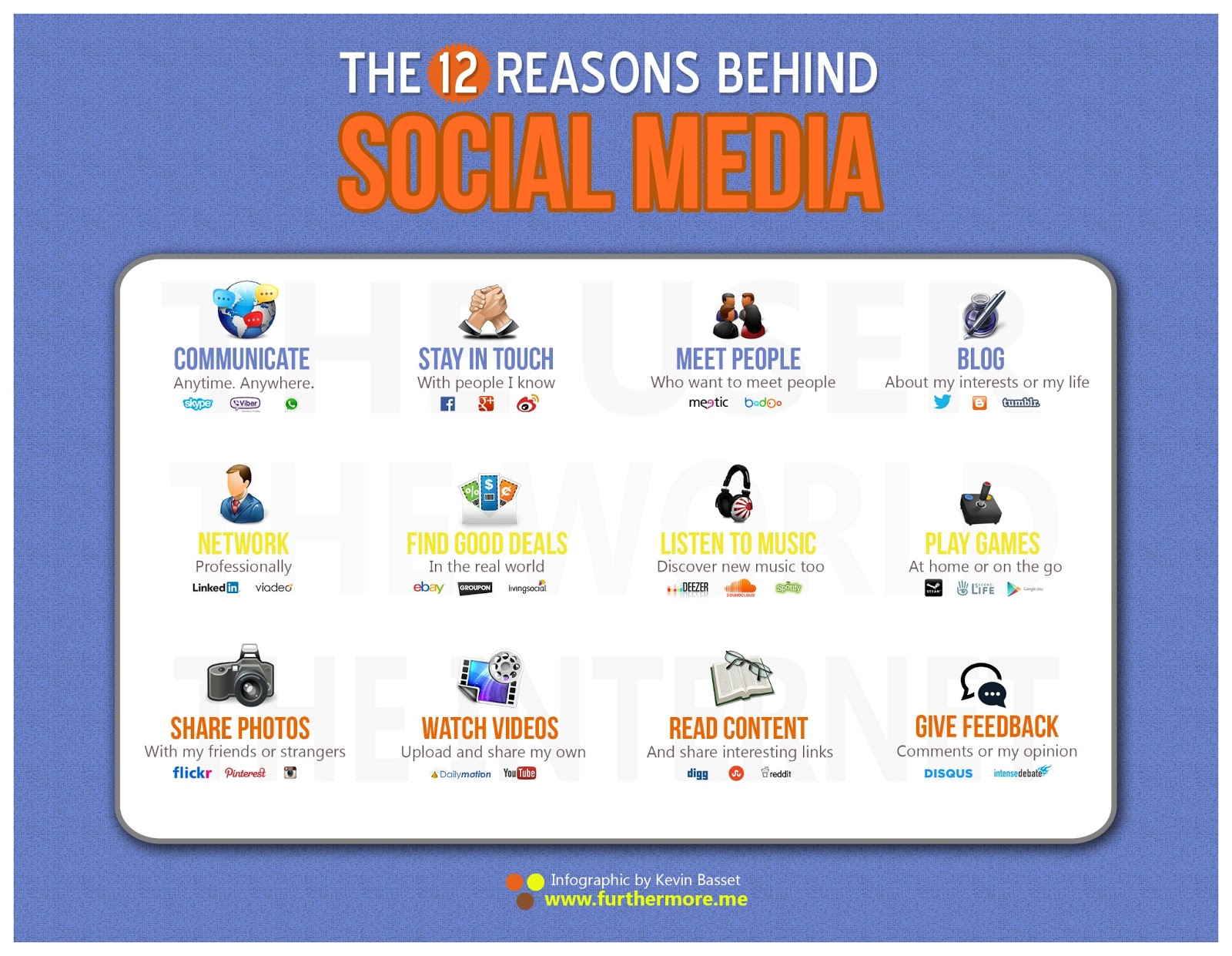 Infographic: The 12 Reasons Behind Social Media