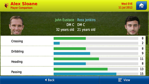 Related image with Scouting Network Football Manager 2013