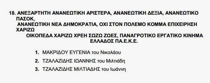 Ποιό όνομα προτιμάτε για τη FYROM?
