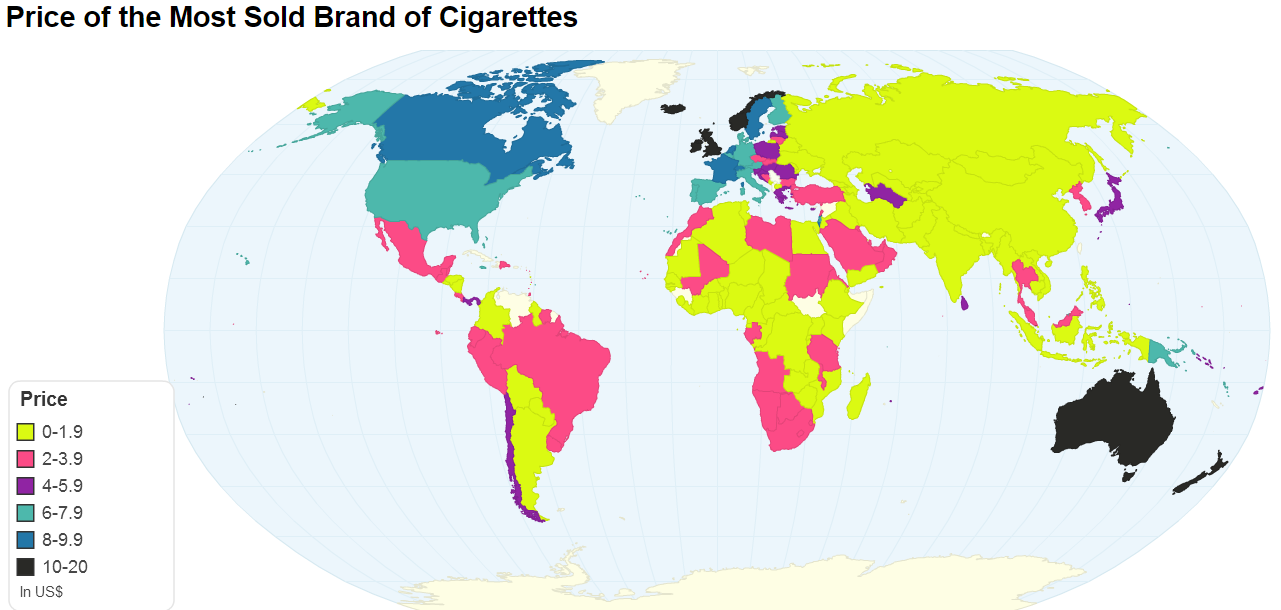Price of the most sold brand of cigarettes
