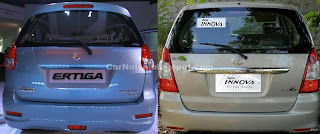 Rear Comparison: Ertiga vs Innova