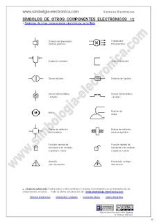 Otros curiosos símbolos eléctricos y electrónicos 1/2