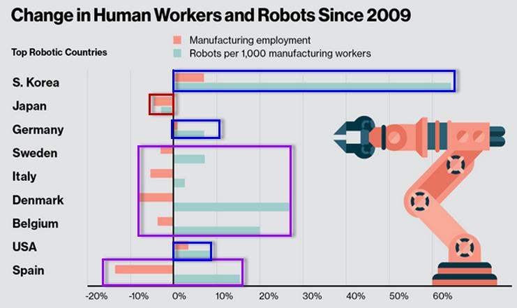 Forexoma chart analyzer robot