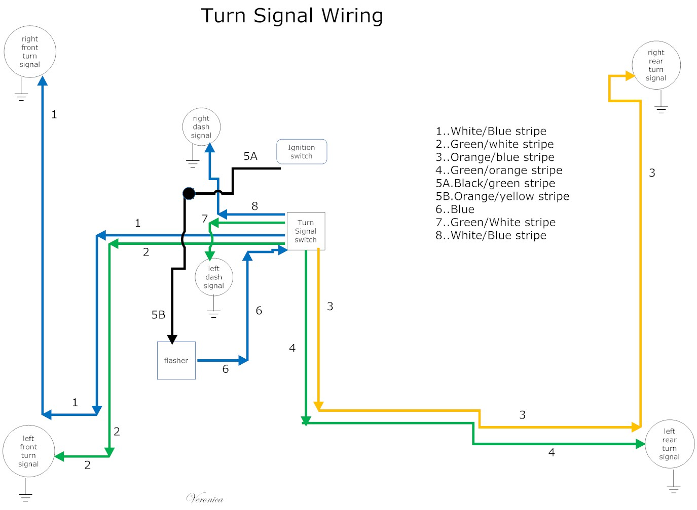 Turn+signal+Wiring the care and feeding of ponies 1965 1966 mustang turn signal 93 mustang turn signal wiring diagram at virtualis.co
