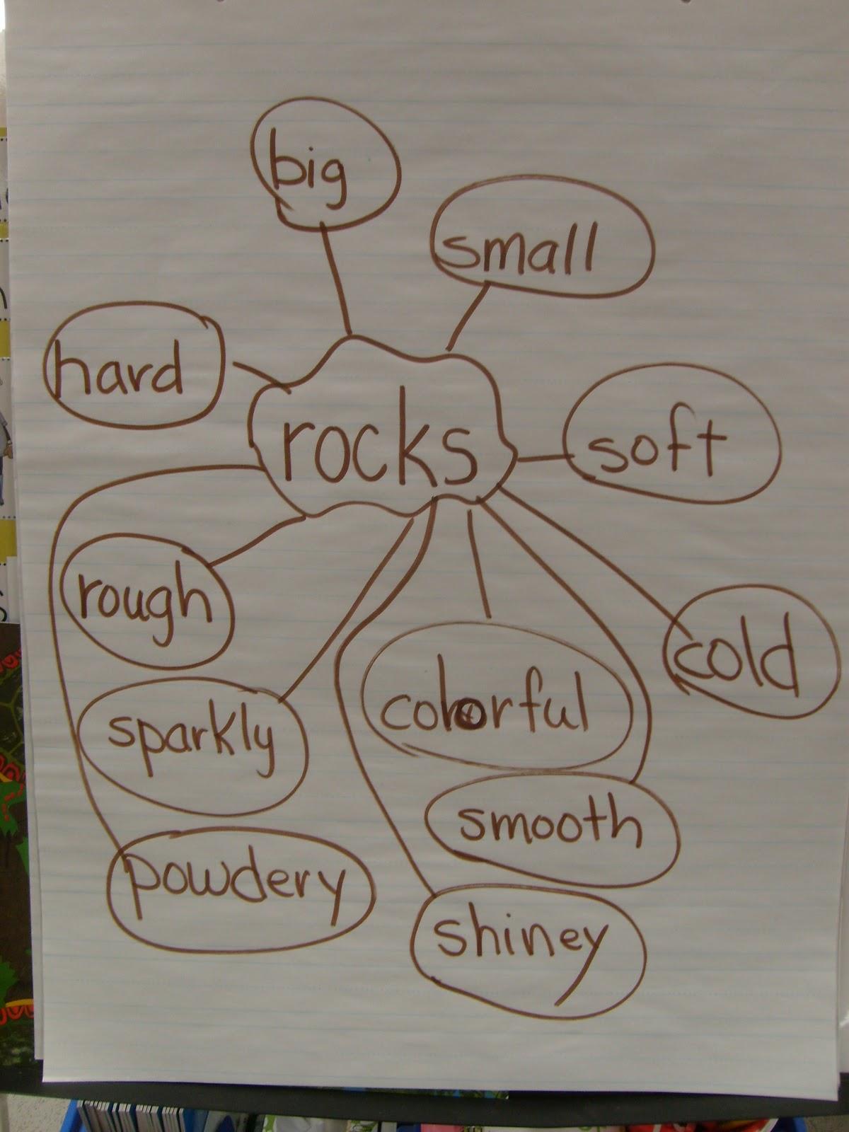 Allstarkinder rocks soil and water for Describe soil