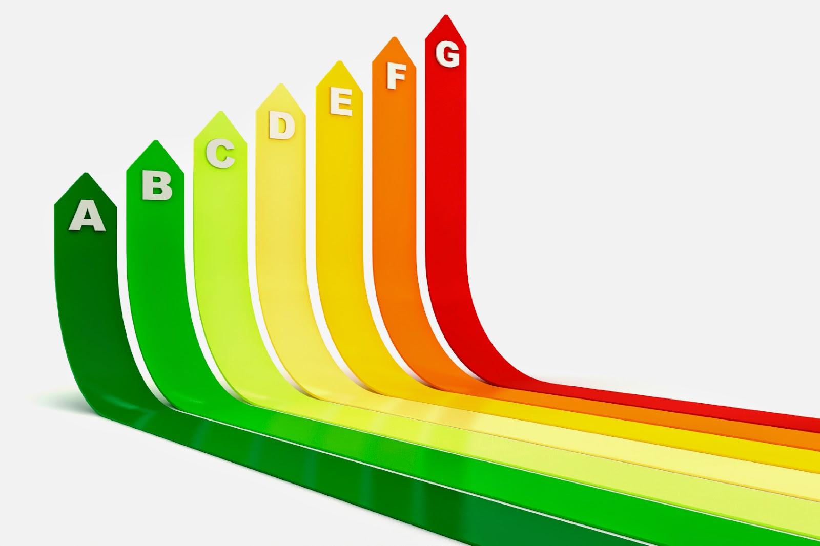 Certificados Energeticos Esplus Monzon Huesca Barbastro Binefar Almacelles Fraga