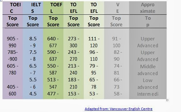 twe essay rating toefl 185 toefl writing (twe) topics and model essayspdf uploaded by  twe  essays 1/292  a low score means failure, and that test taker will not likely.