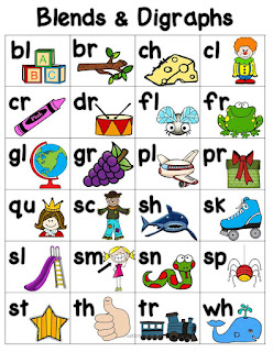 Blends and Digraphs Reference Chart