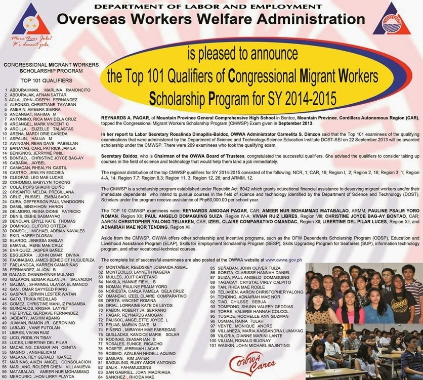 CMWSP list of passers 2014