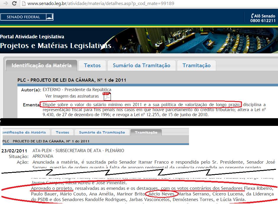 Aécio Neves  mentiu de novo na TV. Escondeu que votou contra ganho real do salário mínimo