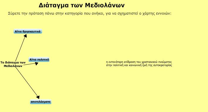 http://ebooks.edu.gr/modules/ebook/show.php/DSGYM-C117/510/3329,13425/extras/html/kef2_en12_diatagma_mediolanon_mindmap_popup.htm