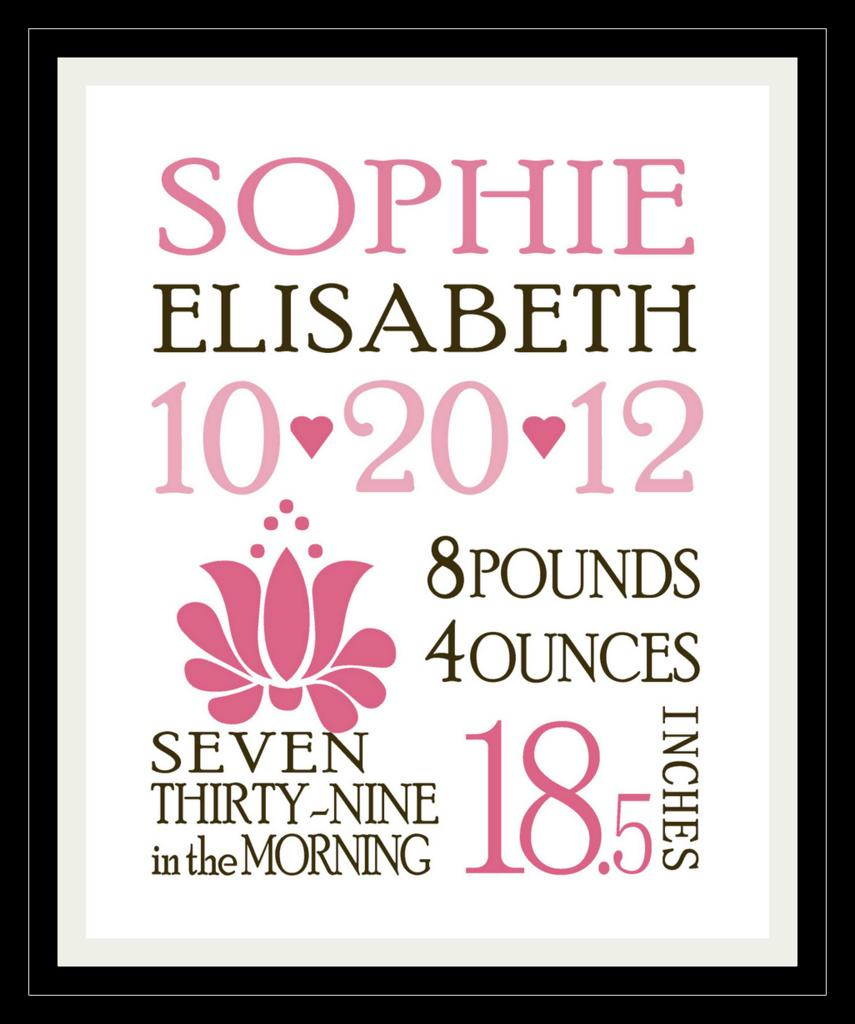 Full of Great Ideas Free Custom Birth Announcements Template – Personalized Birth Announcement