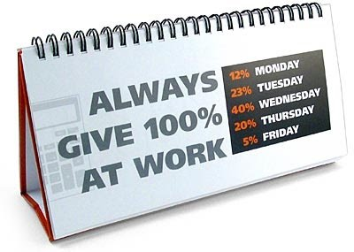 Always Give 100% At Work - 12% Monday - 23% Tuesday - 40% Wednesday - 20%Thursday - 5% Friday