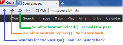 javascript url redirection example