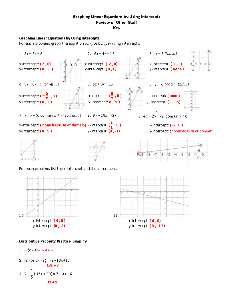 Worksheets Graphing Using Intercepts Worksheet graphing using intercepts worksheet free worksheets library worksheet