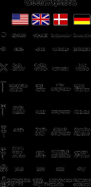 1976 kawasaki ke100 wiring diagram images kawasaki carb float wiring diagram in addition bluetooth circuit board diagram likewise