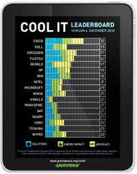 COOL IT LEADERBOARD (Greenpeace)