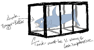 How to make a shark tank