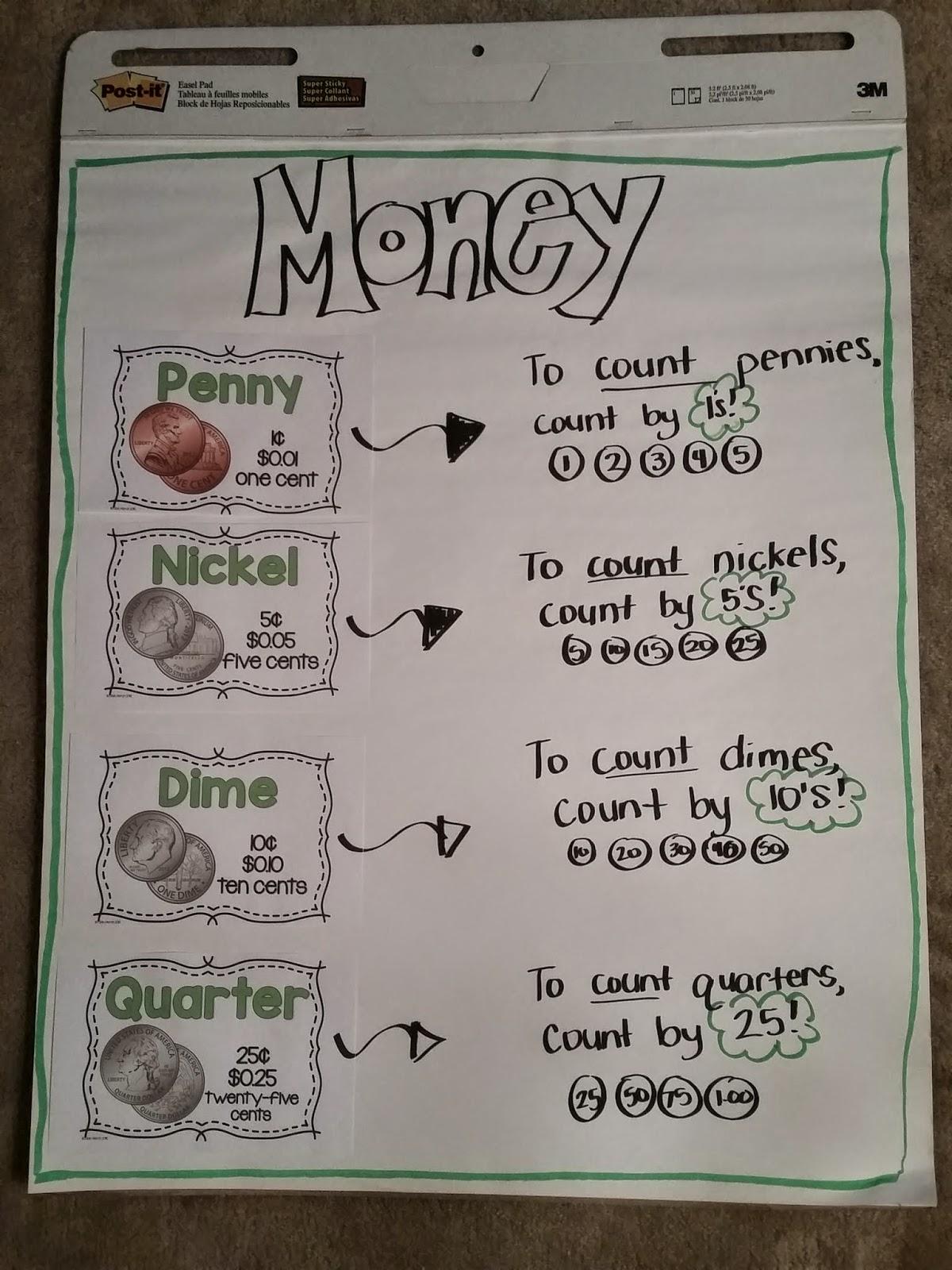 Second Grade Nest Money Moneyyyyy