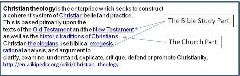 Doctrine Definition and Meaning - Bible Dictionary