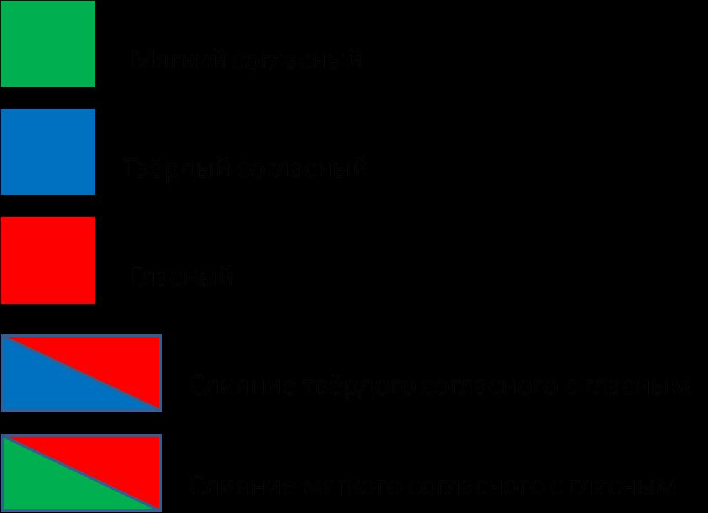 Схема маршрутов городского транспорта самары фото 349