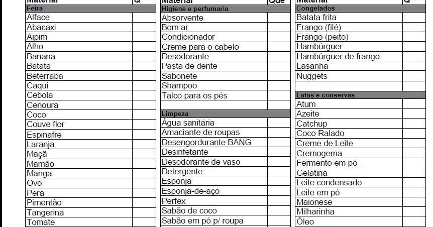 Favoritos Lista de Supermercado, lista de compras para imprimir | Repórter  IN51
