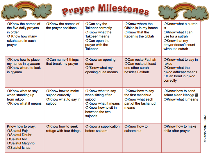 Prayer Milestones/Tracker