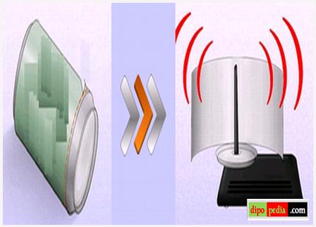 Ilustrasi Trik Memperkuat Sinyal Wi-Fi Dengan Kaleng Kemasan Minuman Bekas - Dipopedia