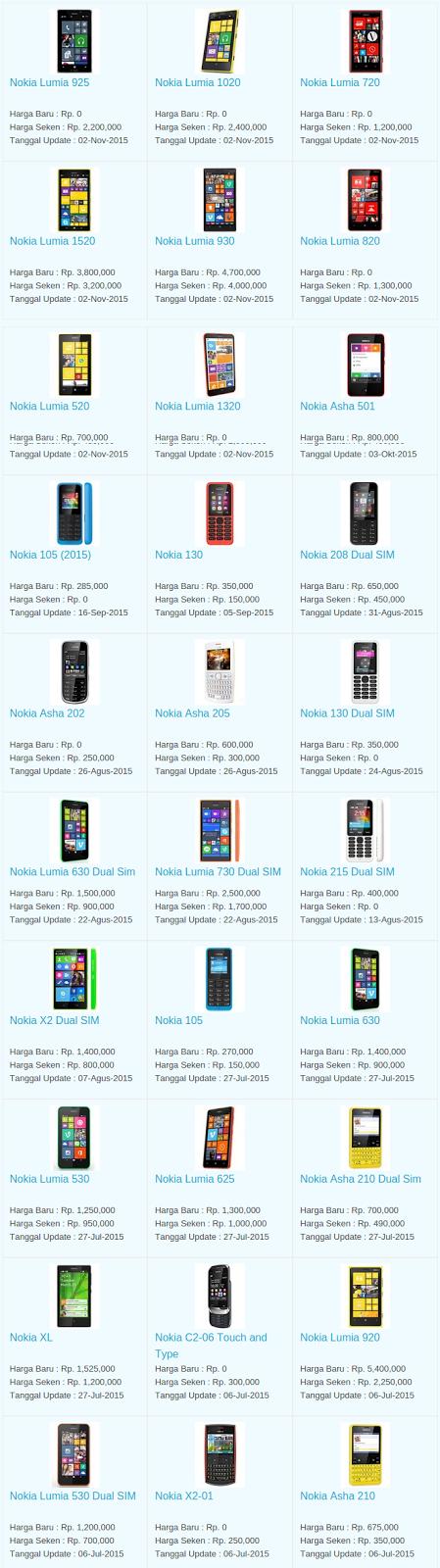 Daftar Harga Hp Nokia Desember 2015