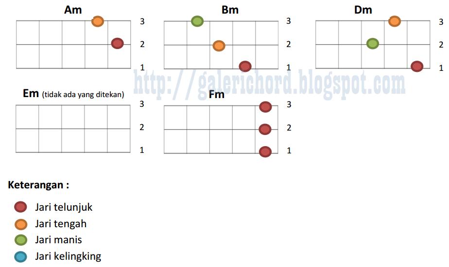 Kunci Kentrung (Gitar Ukulele) Senar 3 | Galeri Info
