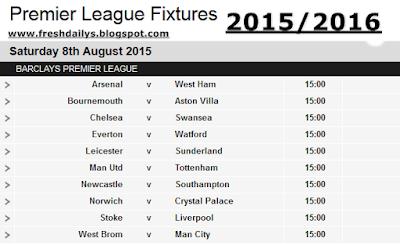 English Premier League 2015/2016 Latest Fixtures-