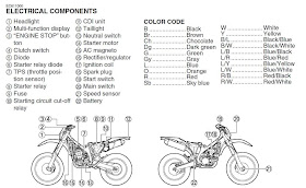 wr450 wiring diagram | Wr450 Headlight Wiring Diagram |  | wr450 wiring diagram - blogger