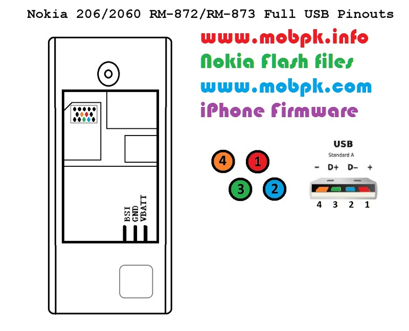 nokia 206 usb flashing pinouts rx tx nokia 206 usb mobile rh mobilerepearingworld blogspot com USB Connector Schematic USB Cable Pinout