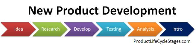 Trittonexclusive for New product design