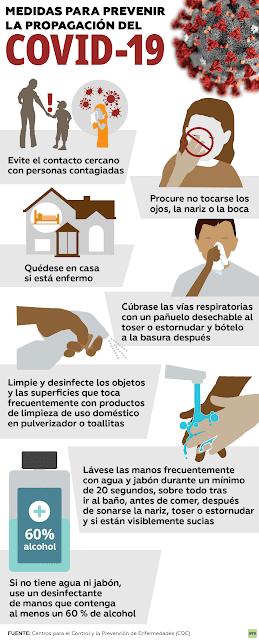 ESPECIAL / Epidemia internacional de Coronavirus COVID 19