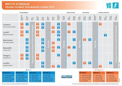 Cultural Kudos FMCG: London Olympics 2012 Football Fixtures