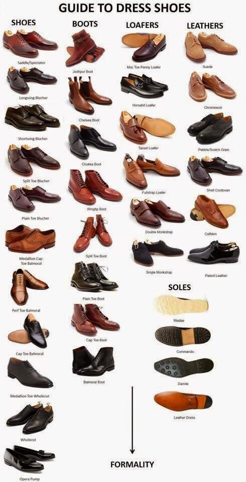 nama sepatu