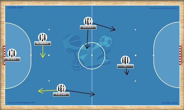 Esquema tático de futebol de salão, esquema tático de futsal