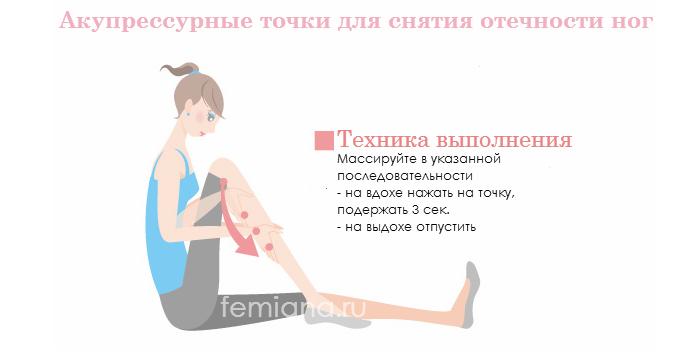 Как снять отеки ног при беременности в домашних условиях