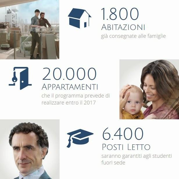 Cassa depositi e prestiti: L'Italia che investe nell'Italia