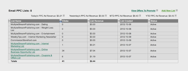 AdclickMedia Revenue Summary Reports