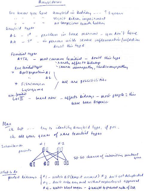 Dr. Skinner Notes