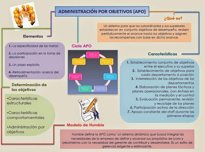INSTALACION DE OBJETIVOS Y METAS - TACOMA CARBAJAL RICARDO SERGIO