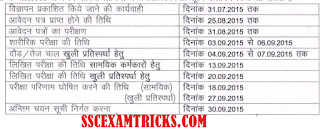 Uttarakhand Forest Guard Vacancy Important Dates